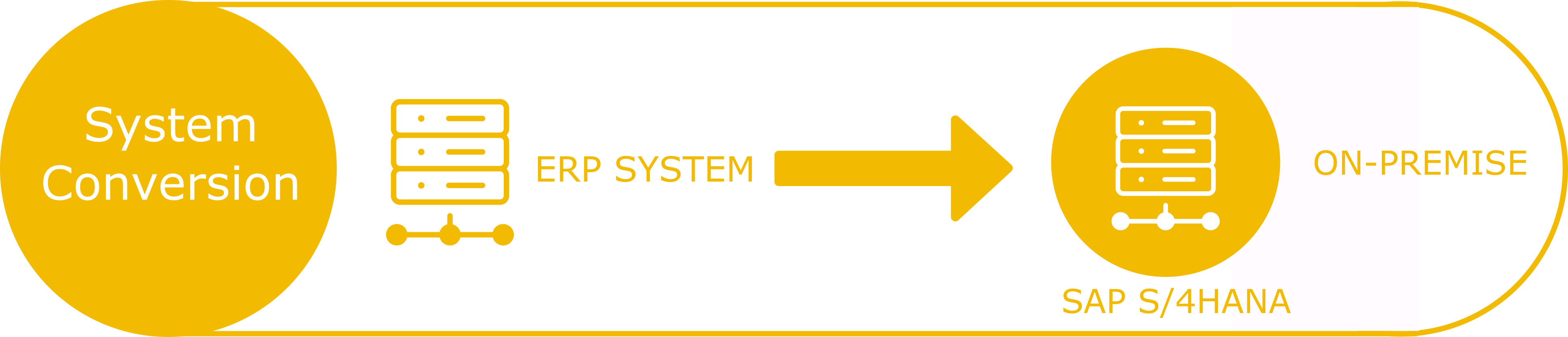 system-conversion.png